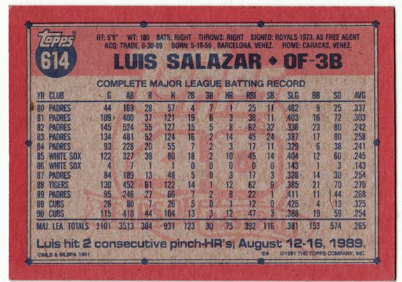 Salazar Back