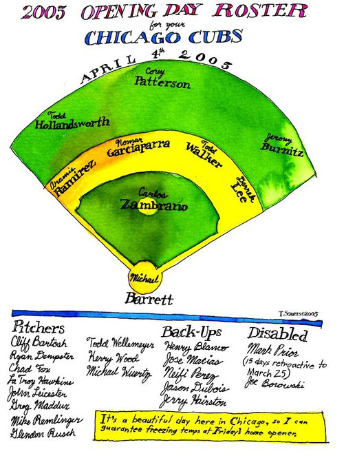 Chicago Cubs opening day roster, 2005, illustration, painting