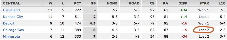 Sox Losing Streak