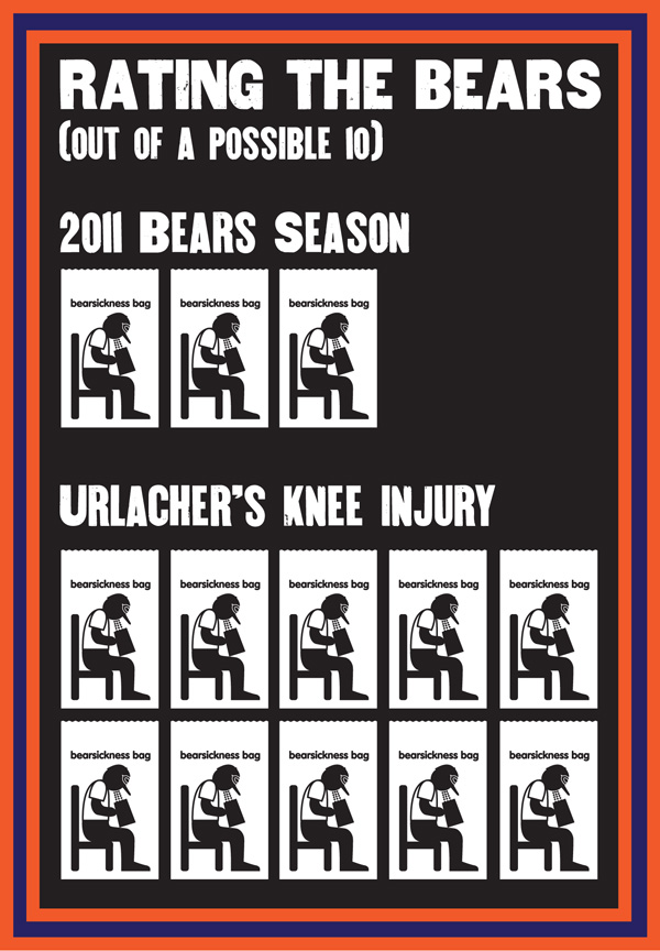 Bearsickness Bag Rating, Chicago Bears, cartoon, art image