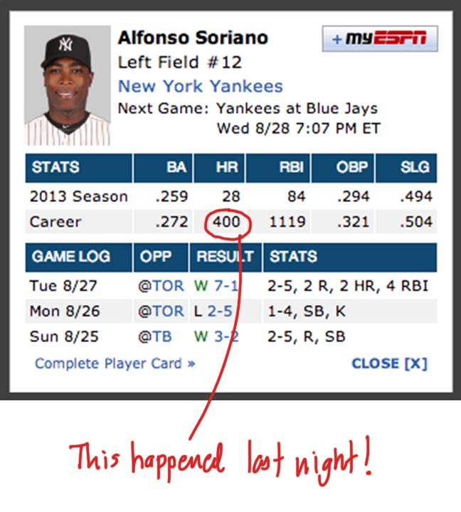 Soriano 400 homers
