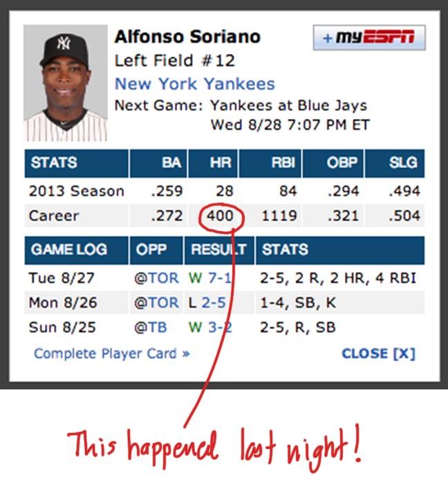 Soriano 400 homers