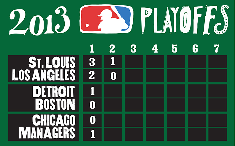 2013 MLB Playoff Scoreboard