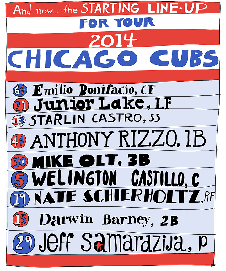 2014 Cubs Opening Day LineUp