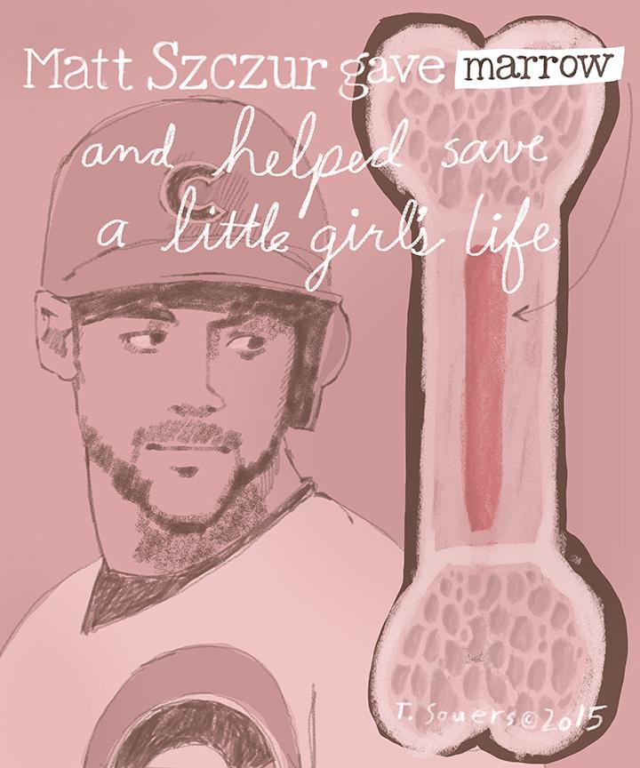 Matt Szczur, bone marrow, Chicago Cubs