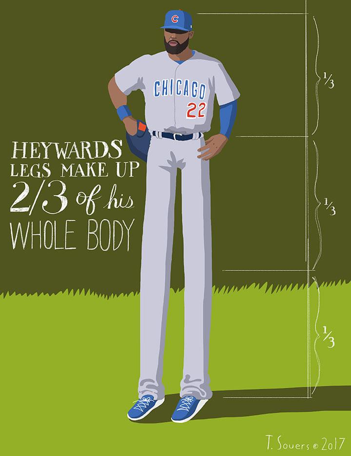 Jason-Heyward's-Legs