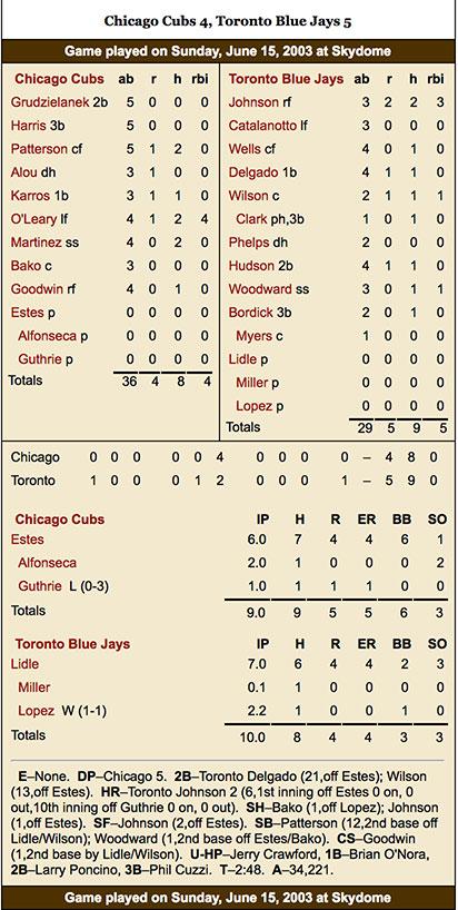 Cubs-vs-Blue-Jays-box