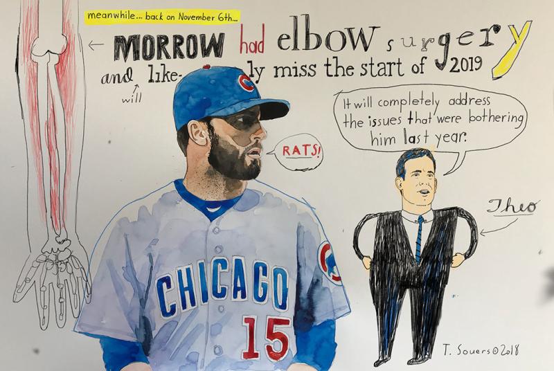 Brandon-Morrow elbow-surgery Chicago.Cubs