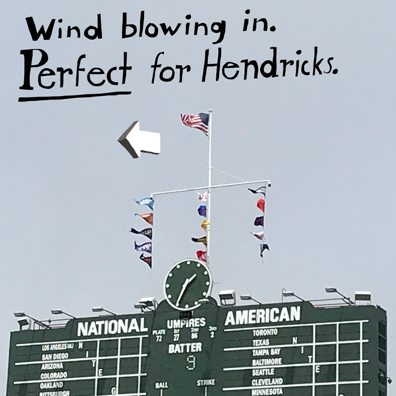 3.A.Wind-at-Wrigley