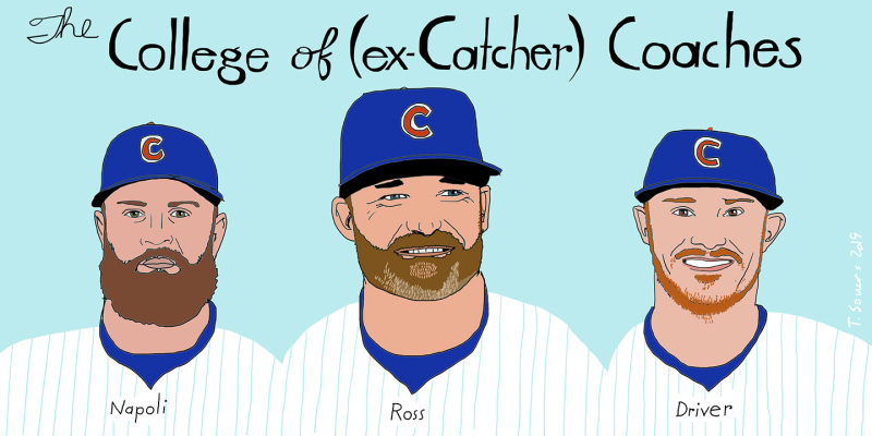 The-College-of-Catcher-Coaches