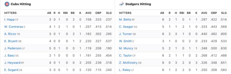 Cubs-vs-Dodgers